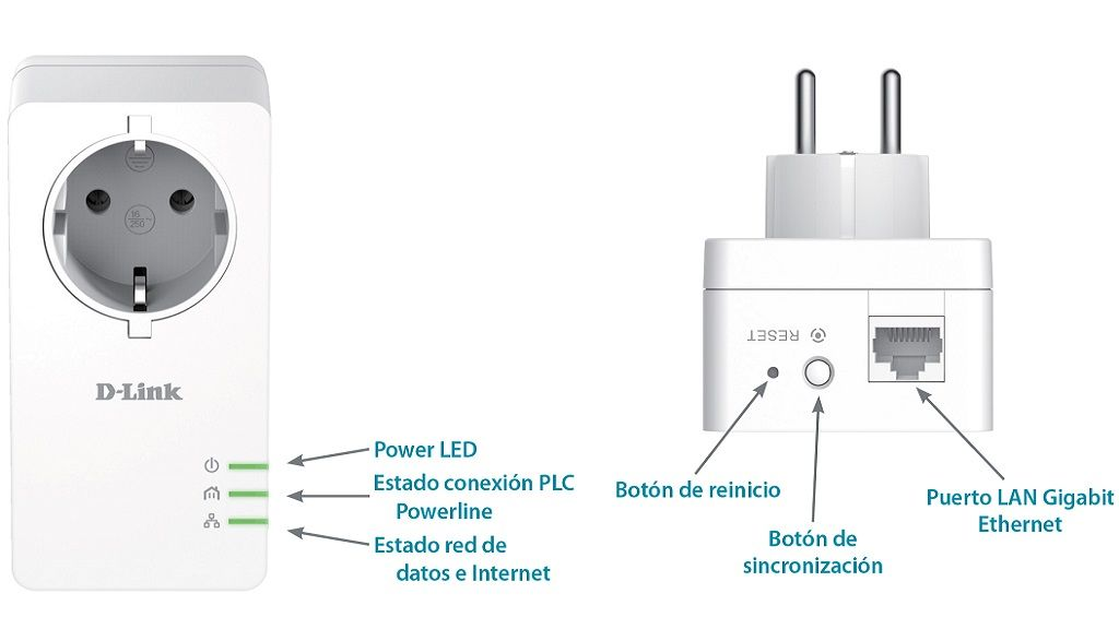 D-Link presenta el PLC PowerLine AV2 1000 HD Gigabit 27