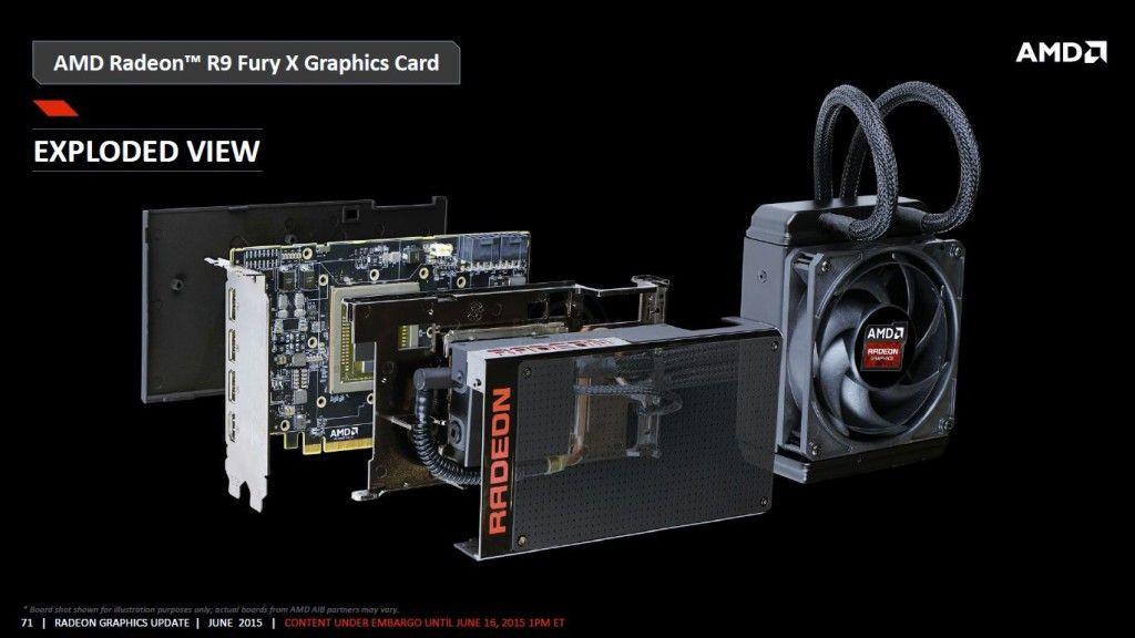 AMD prepara Radeon R9 Fury X2 con 8 GB de HBM 30