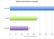 Mejora la disponibilidad del Core i7 5775C con 128 MB de L4 32