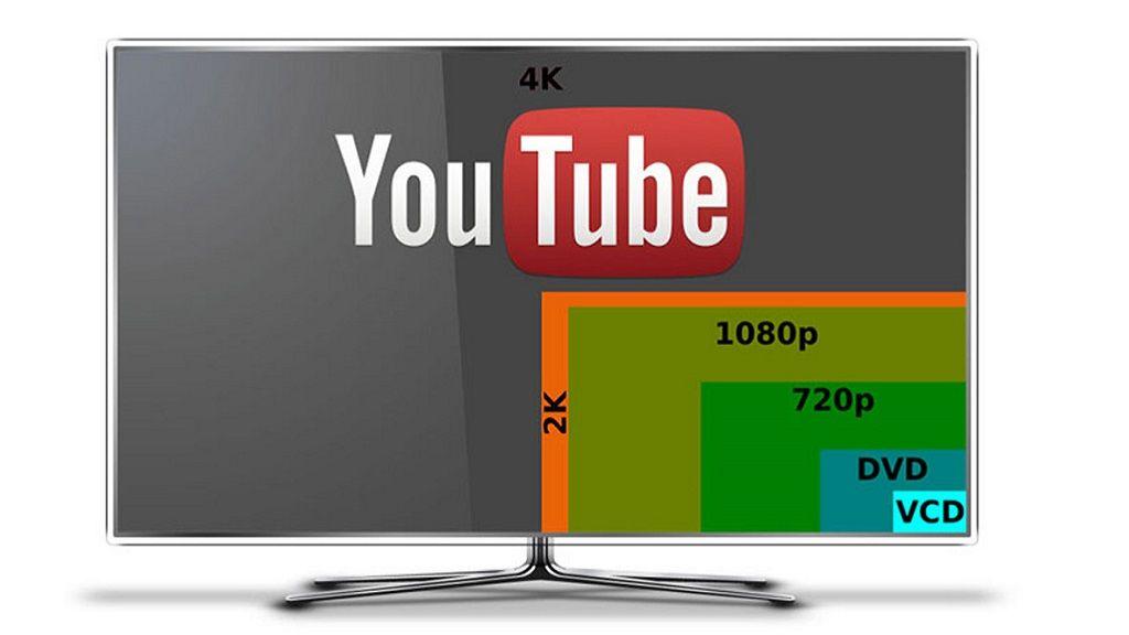 Google quiere reducir otra vez el peso de los vídeos 4K 30