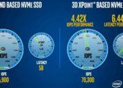 Intel prueba SSDs Optane y muestra la versión DIMM 33