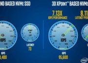 Intel prueba SSDs Optane y muestra la versión DIMM 35