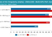 Primeras pruebas de Radeon y GeForce en SLI híbrido 33