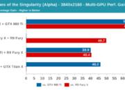 Primeras pruebas de Radeon y GeForce en SLI híbrido 35