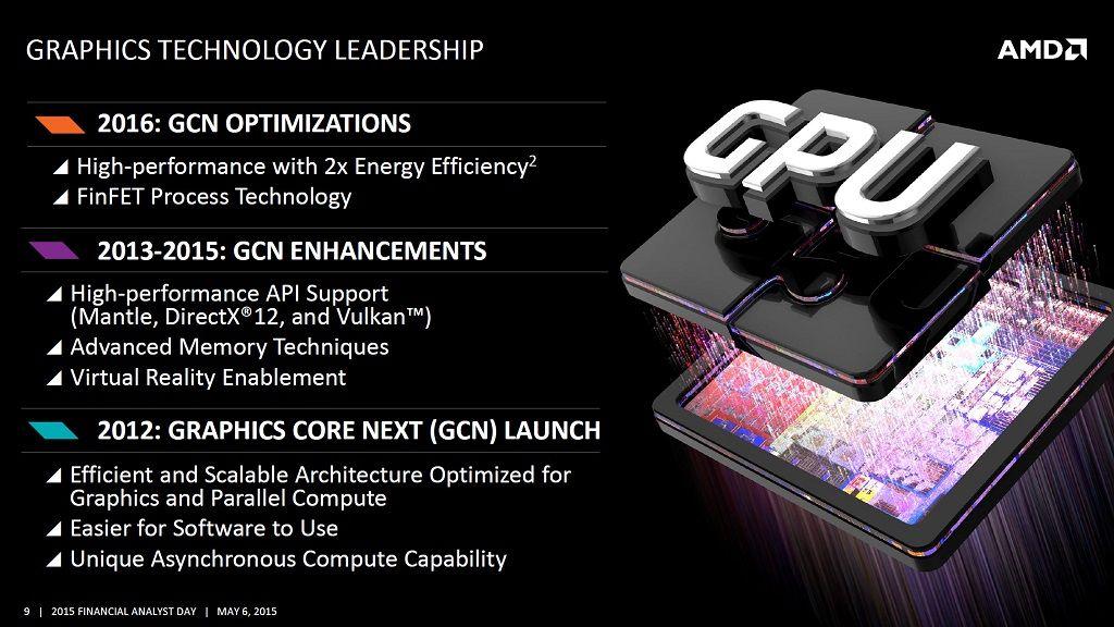AMD actualizará toda su gama gráfica con Arctic Islands 27