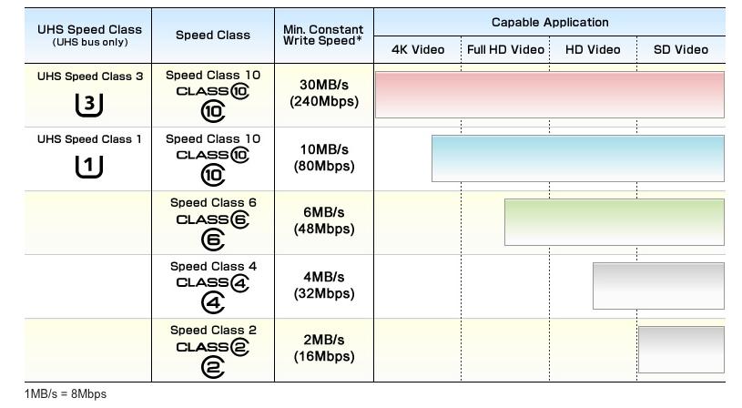 microSD_5
