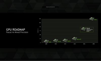 NVIDIA utilizaría memoria GDDR5X en sus GPUs Pascal 58