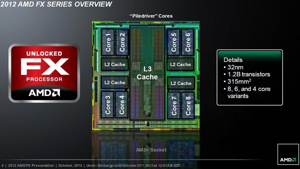 """Demandan a AMD por """"engañar"""" en el conteo de núcleos de Bulldozer 29"""