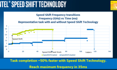 Intel Speed Shift llegará a los nuevos Skylake vía software 28