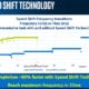 Intel Speed Shift llegará a los nuevos Skylake vía software 30