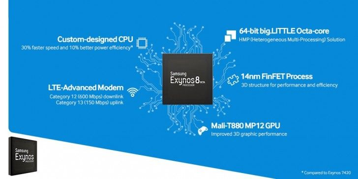 Samsung-Exynos-8-Octa-8890