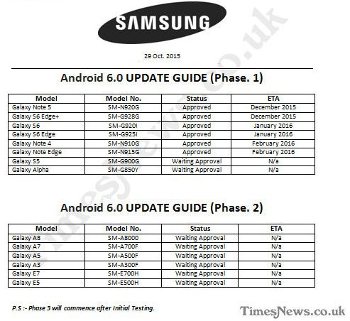 Samsung_Android6