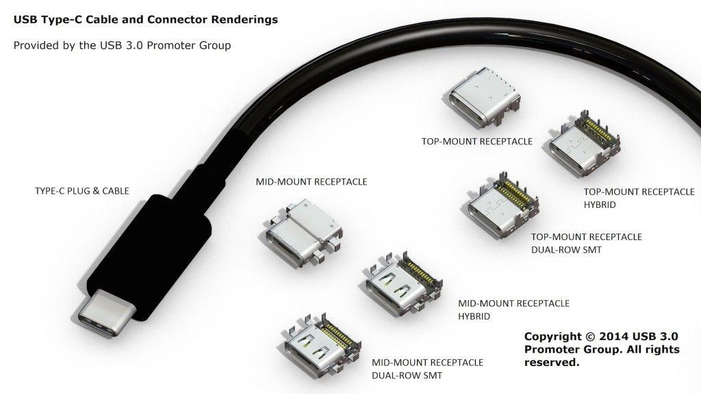 Cables USB Type-C de baja calidad pueden causar daños 30
