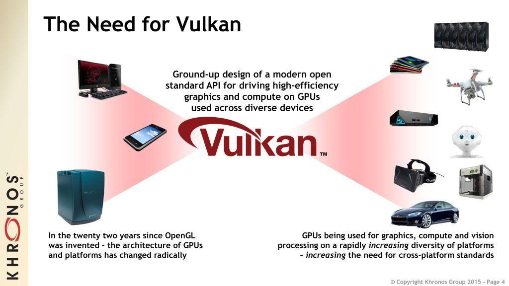 NVIDIA confirma que dará soporte a Vulkan 30