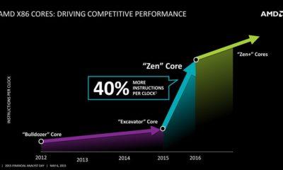 Las APUs Zen llegarán en 2017, potencia similar a PS4 y Xbox One 90