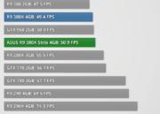Análisis de rendimiento de la Radeon R9 380X 33
