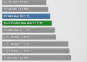 Análisis de rendimiento de la Radeon R9 380X 35