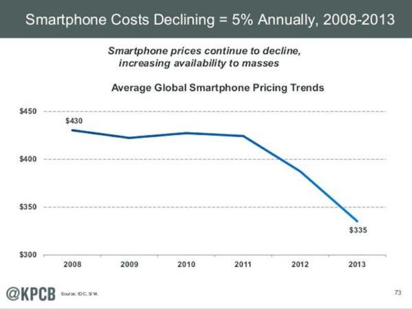 precios smartphones