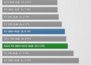 Análisis de rendimiento de la Radeon R9 380X 41