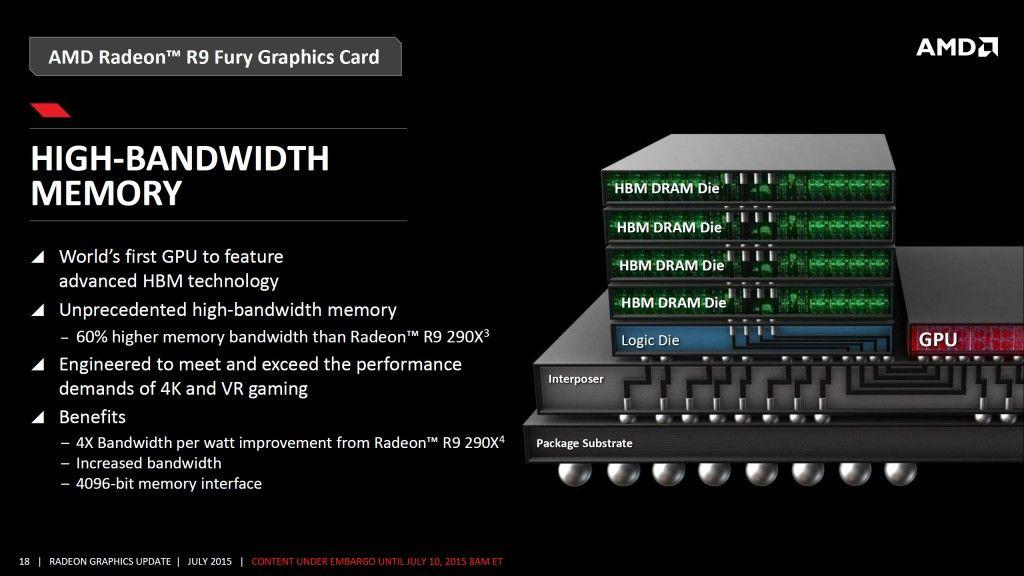 La memoria GDDR6 llegará el próximo año 29