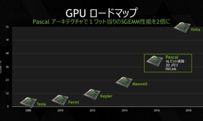 GDDR5X en 2016, no es lo mismo que la GDDR6 102