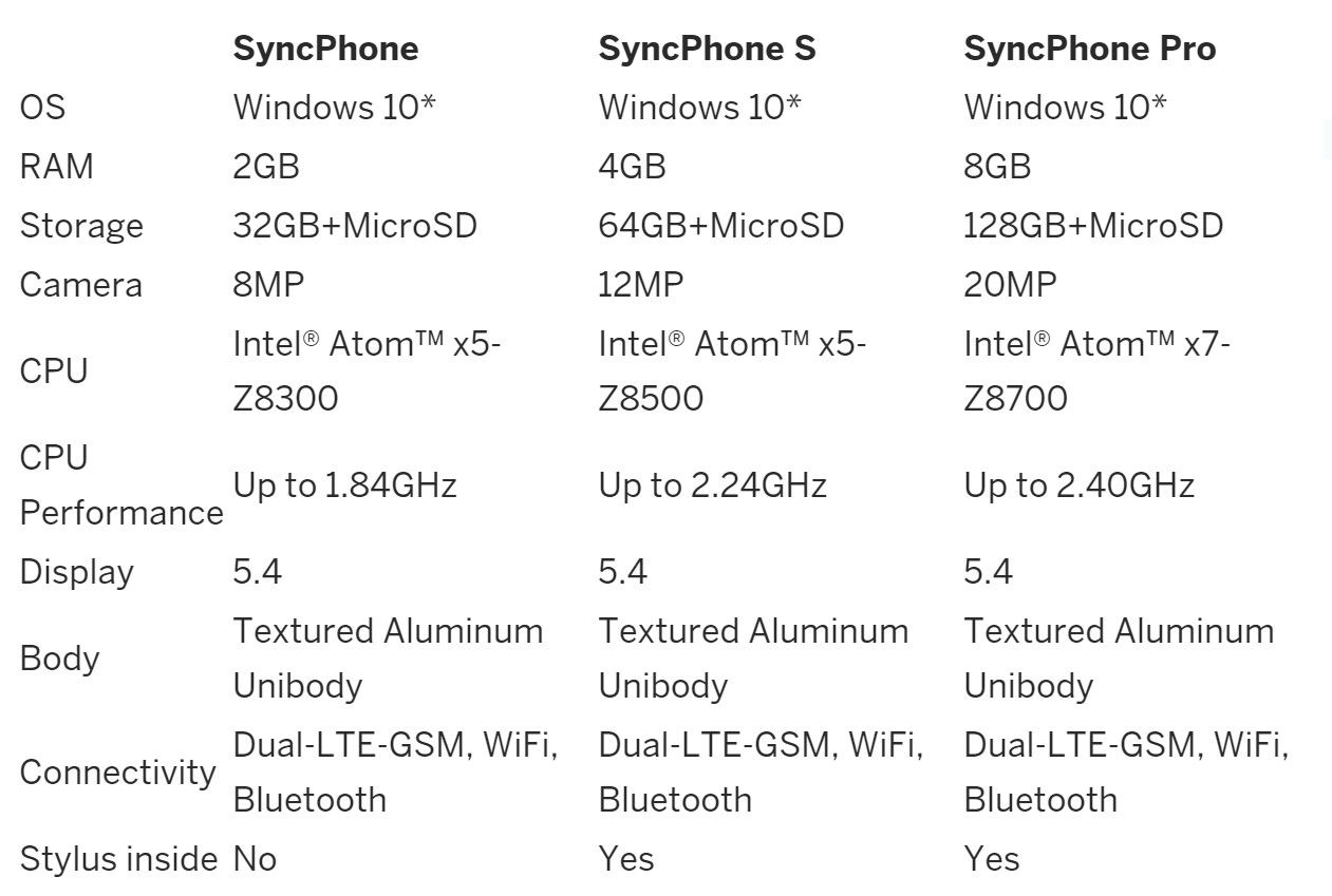 syncphone