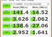 SanDisk Ultra 3.0 256GB, análisis 45