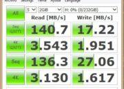 SanDisk Ultra 3.0 256GB, análisis 41