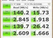 SanDisk Ultra 3.0 256GB, análisis 37