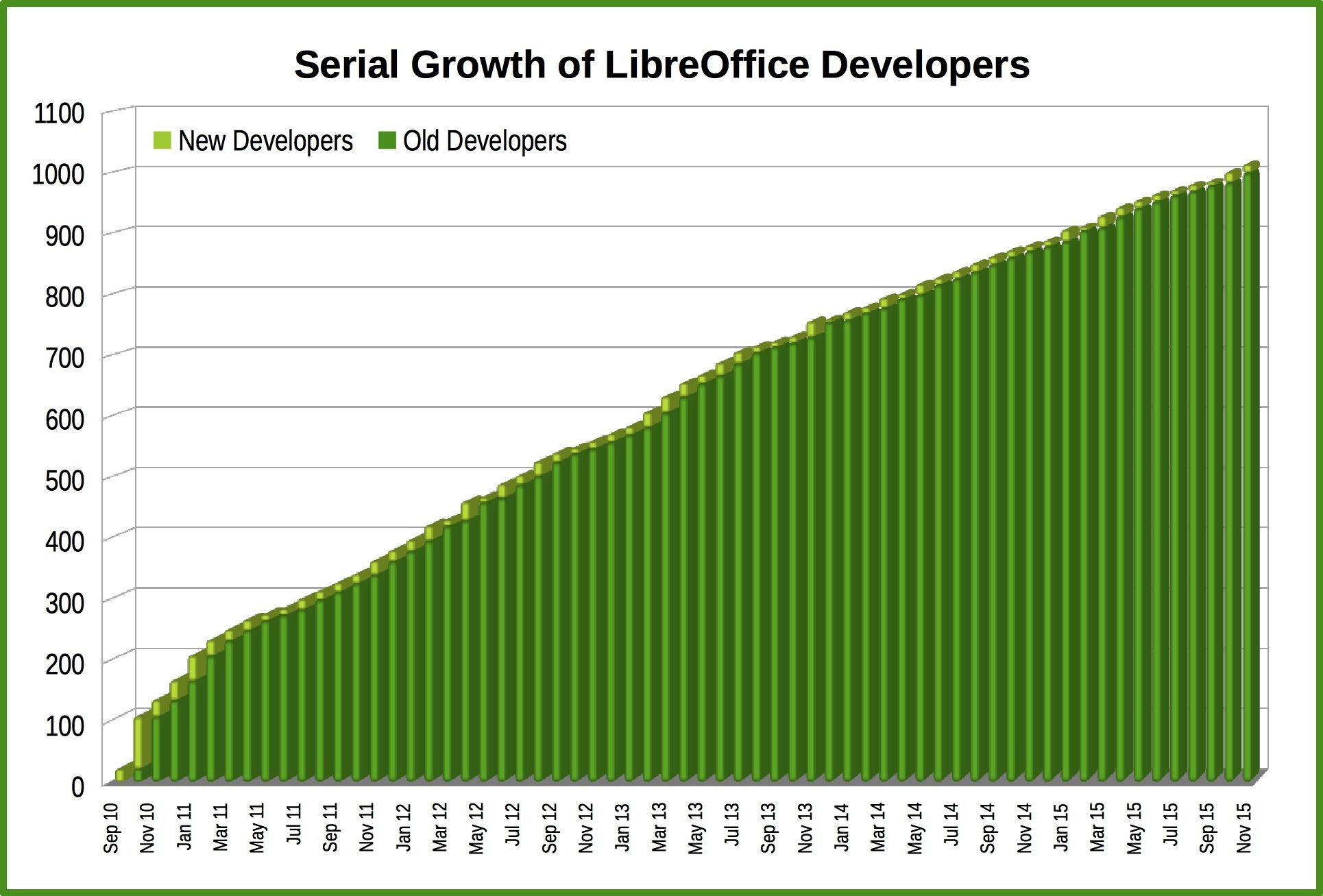 LibreOffice_2
