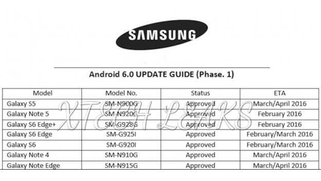 android-6.0-marshmallow-samsung-galaxy-2