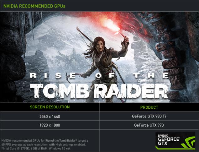 nvidia_tomb_raider-635x484