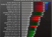 Así rinde DOOM sin optimización para gráficas NVIDIA 31