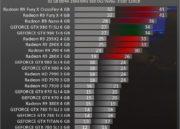 Así rinde DOOM sin optimización para gráficas NVIDIA 33