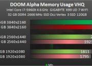 Así rinde DOOM sin optimización para gráficas NVIDIA 35