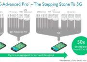 ARM Cortex-R8, preparado para soportar 5G 35