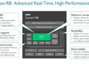 ARM Cortex-R8, preparado para soportar 5G 33