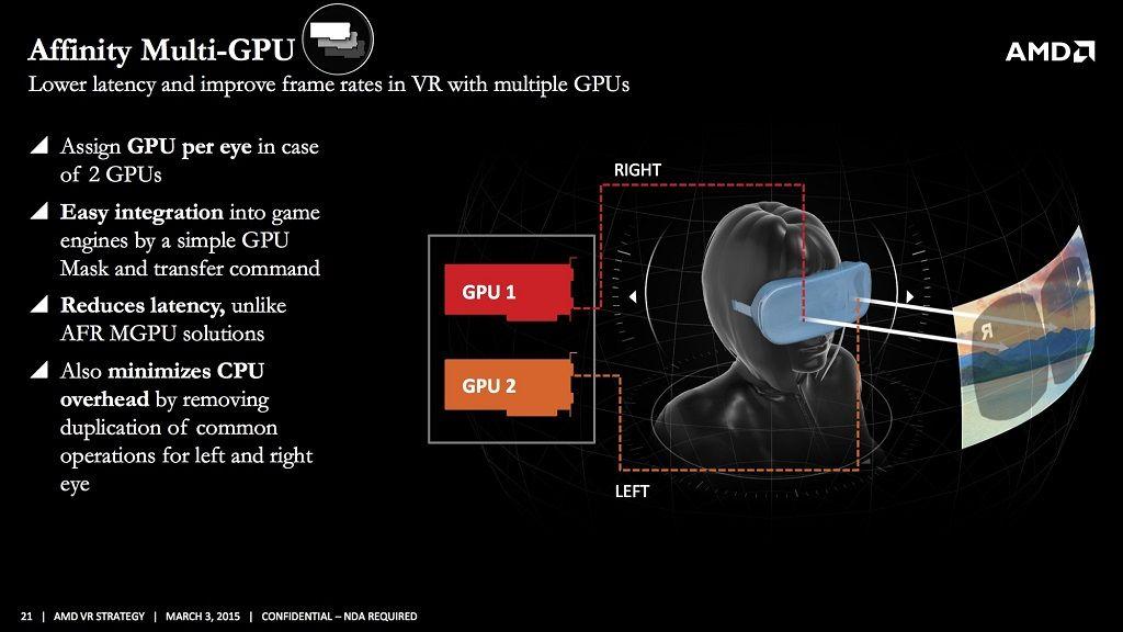 LiquidVR de AMD, resolución 16K y 144 Hz 28