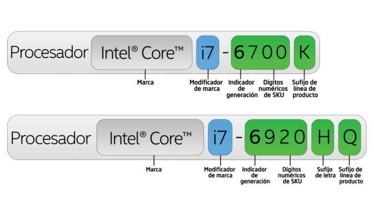 Microprocesadores_Intel_2