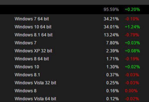 Windows10_Steam_2