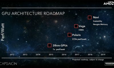 Polaris de AMD no utilizaría memoria HBM2 105