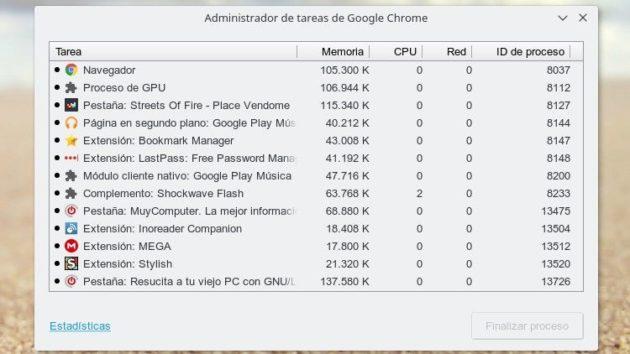 Administrador de tareas de Chrome