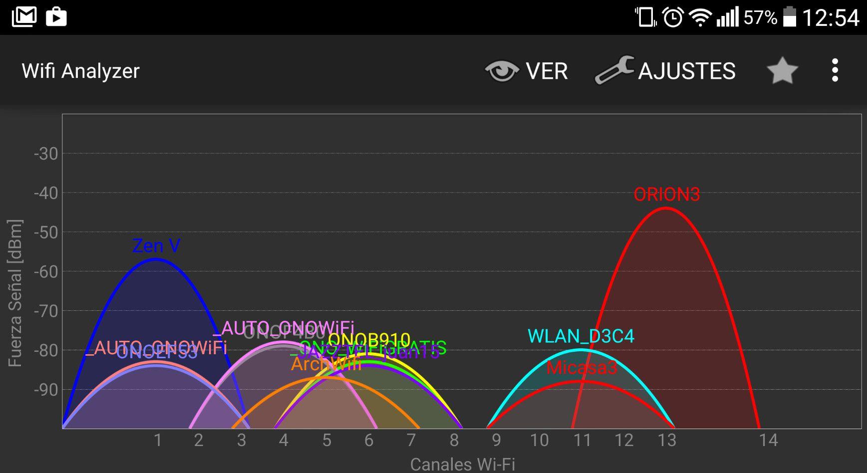 canal Wi-Fi