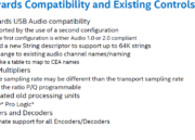 Intel propone al USB-C como sustituto del jack de audio 36