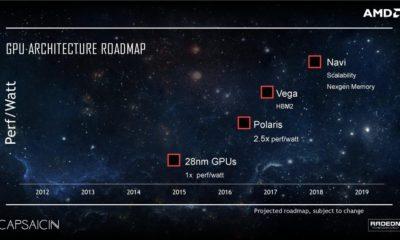 Este sería el rendimiento de la Radeon R9 480 29