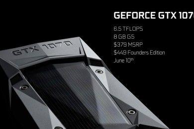 GTX 1070, ¿ha cumplido con las expectativas?