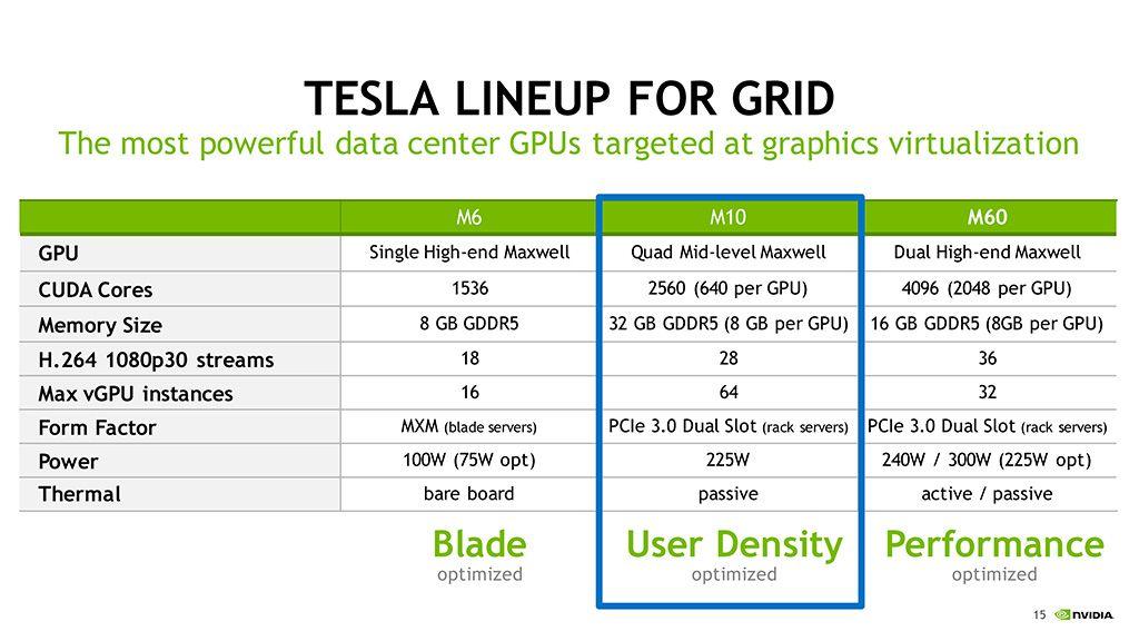 NVIDIA-Tesla-M10_3