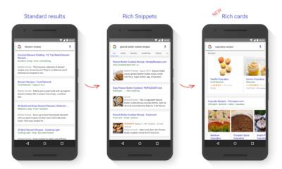 Google muestra búsquedas más vistosas usando tarjetas 44