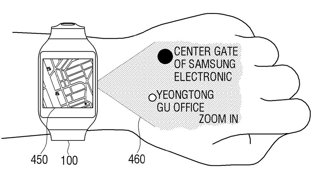 Samsung patenta smartwatch que proyecta interfaz en tu mano 28
