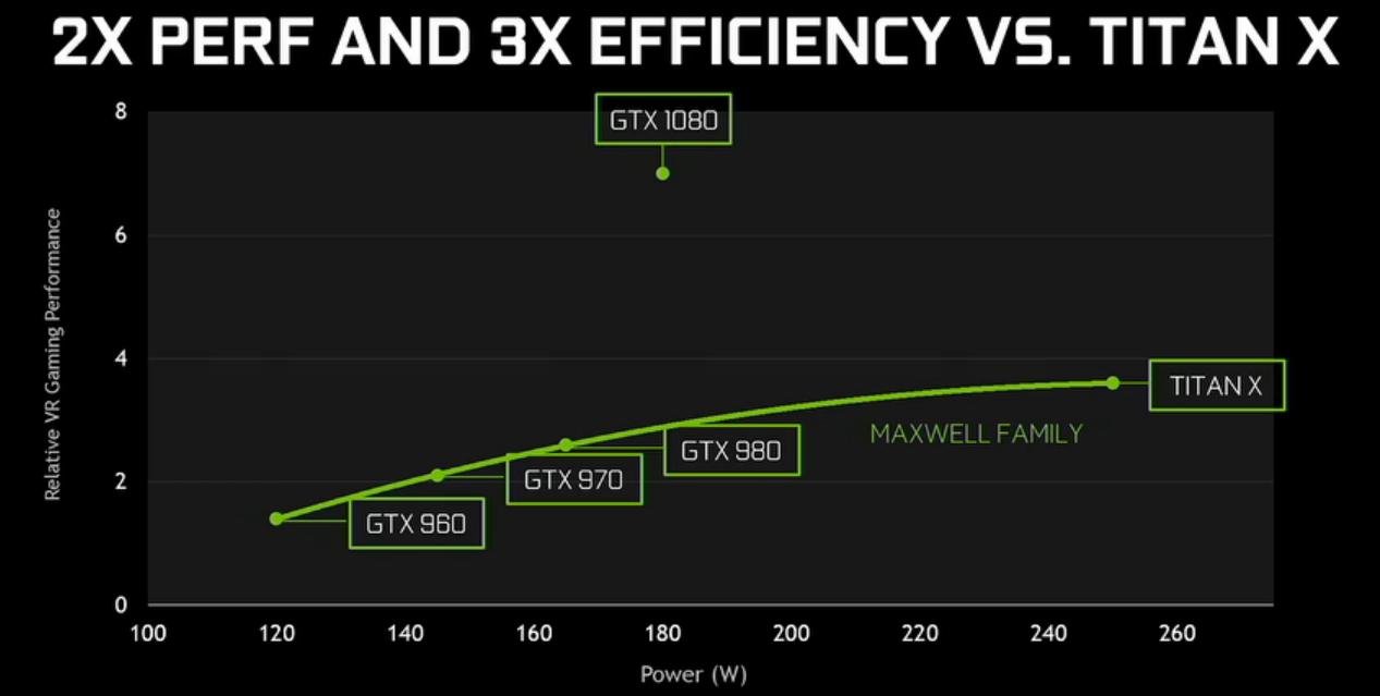 gtx 1080 (1)